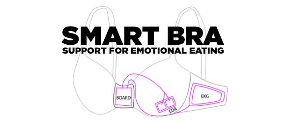 smart-bra