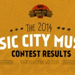 2014 Music City Muscle