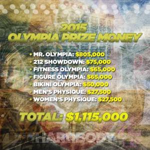 2015 Olympia Prize Money